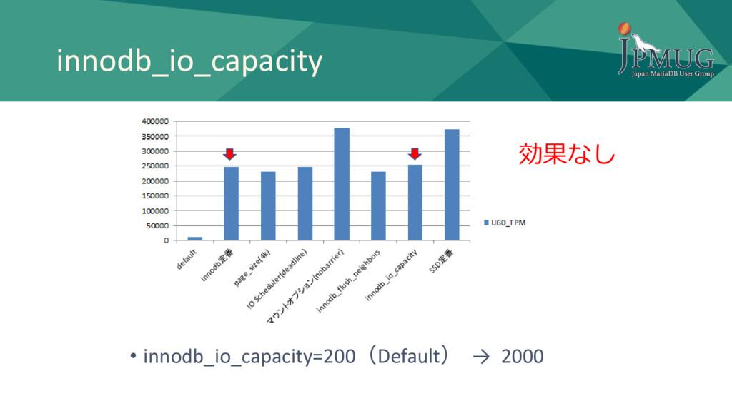 innodb_io_capacity 効果なし • innodb_io_capacity=20...