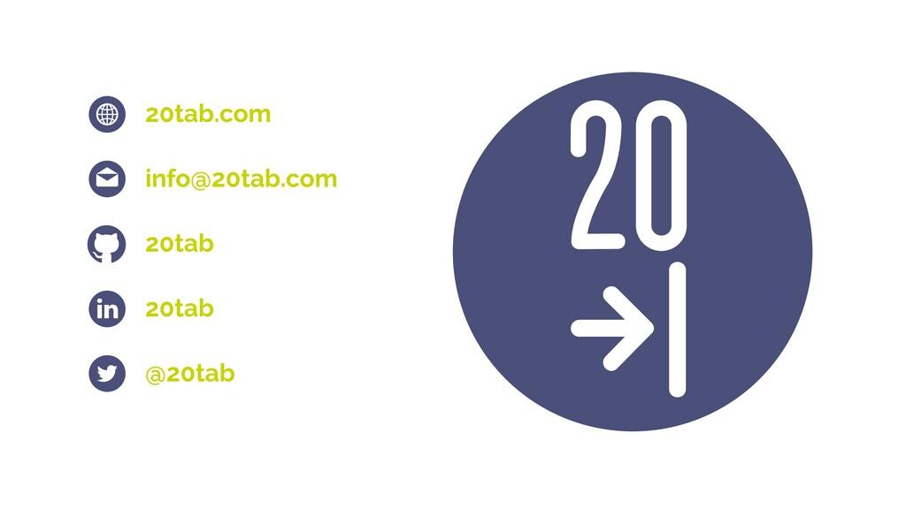 @20tab 20tab 20tab info@20tab.com 20tab.com