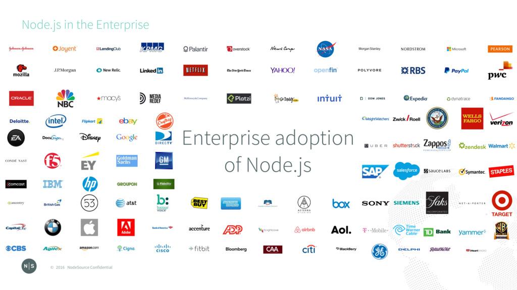 © 2016 NodeSource Confidential Enterprise adopt...