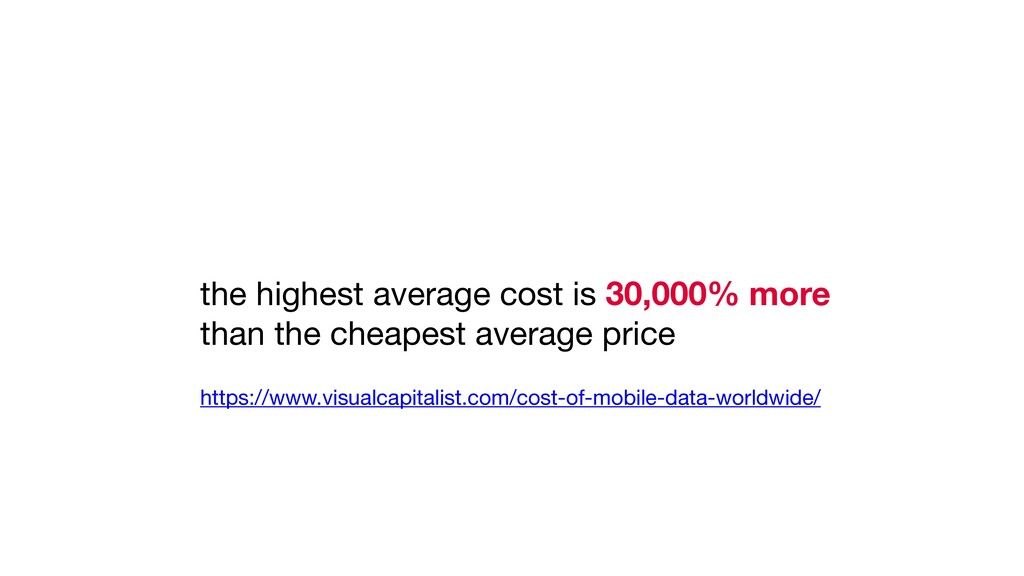 the highest average cost is 30,000% more than t...