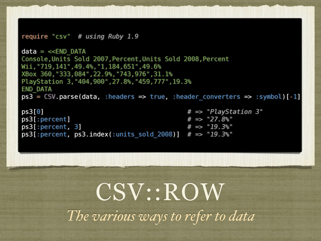 CSV::ROW The various ways to refer to data requ...