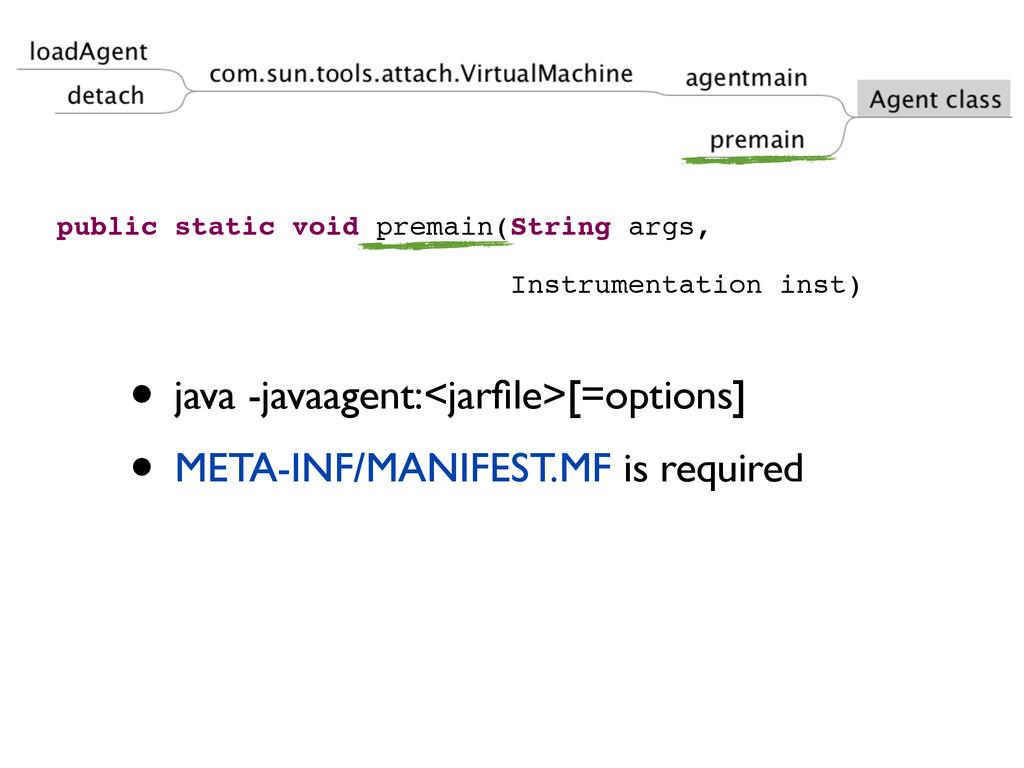 • java -javaagent:<jarfile>[=options] • META-INF...