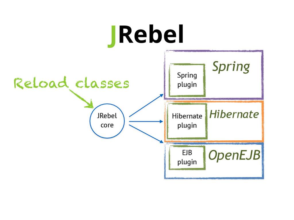 JRebel Reload classes