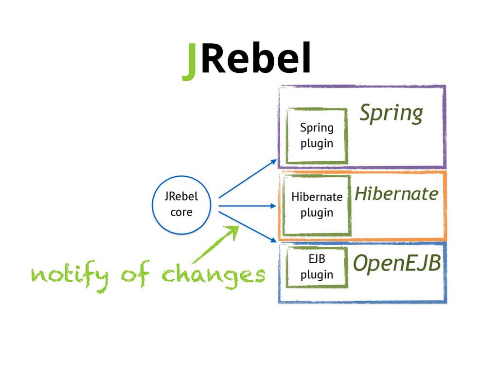 JRebel notify of changes
