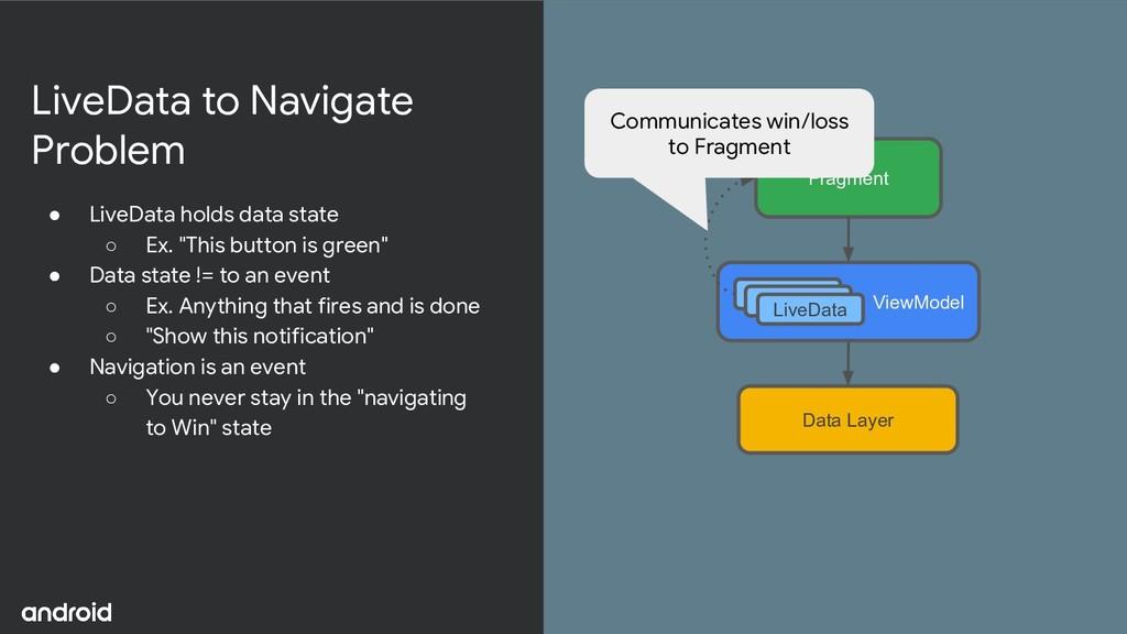 LiveData to Navigate Problem ● LiveData holds d...
