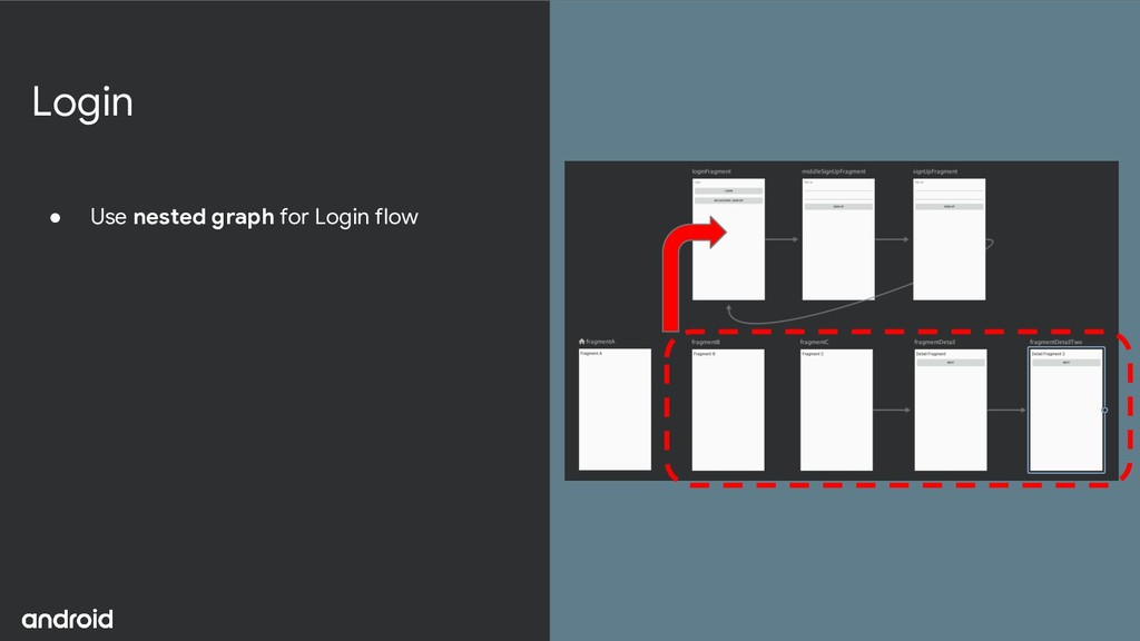 Login ● Use nested graph for Login flow