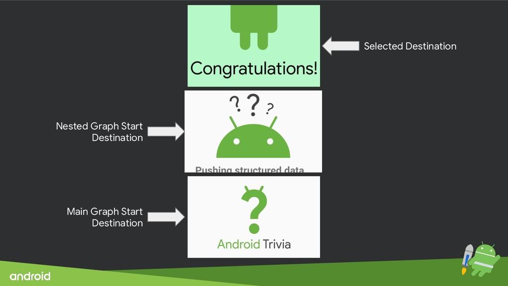 Main Graph Start Destination Selected Destinati...