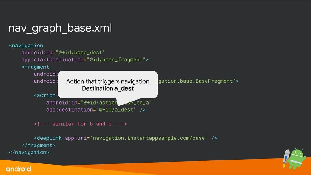 "nav_graph_base.xml <navigation android:id=""@+id..."