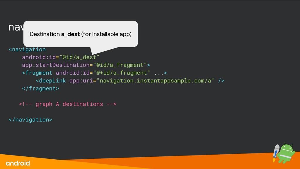 "nav_graph_a.xml <navigation android:id=""@id/a_d..."