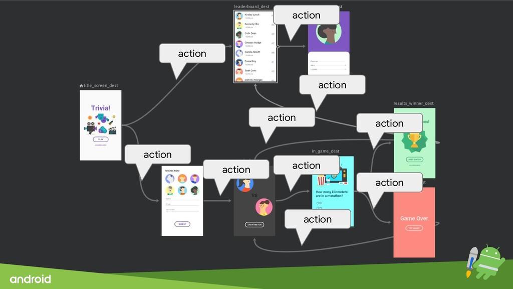 action action action action action action actio...