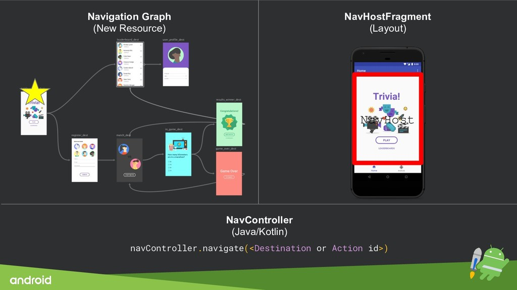 Navigation Graph (New Resource) NavHostFragment...
