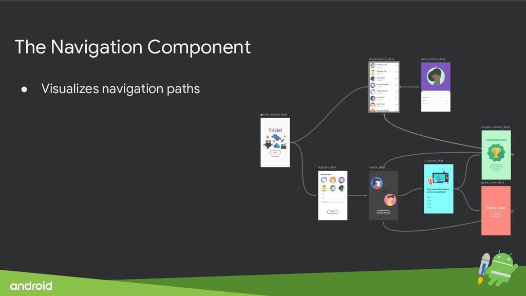 ● Visualizes navigation paths The Navigation Co...