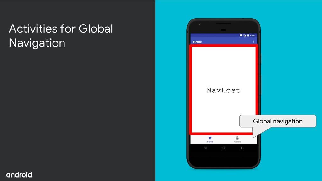 Activities for Global Navigation NavHost Global...