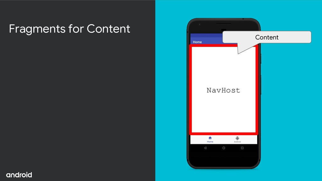 Fragments for Content NavHost Content