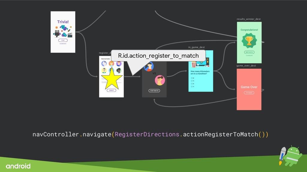 navController.navigate(RegisterDirections.actio...