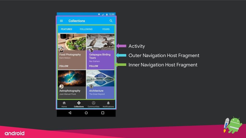 Activity Outer Navigation Host Fragment Inner N...