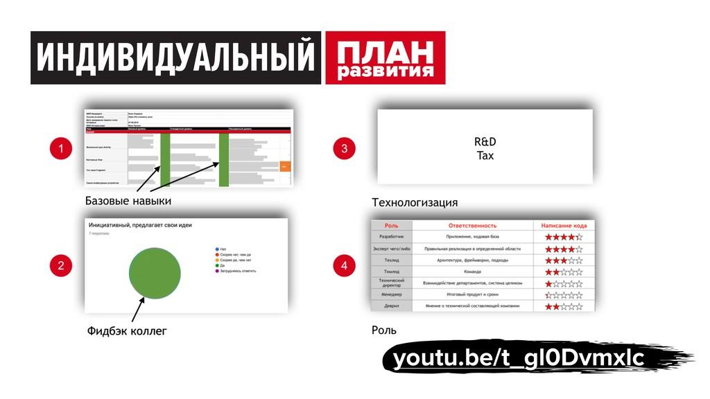 ПЛАН развития ИНДИВИДУАЛЬНЫЙ youtu.be/t_gl0Dvmx...