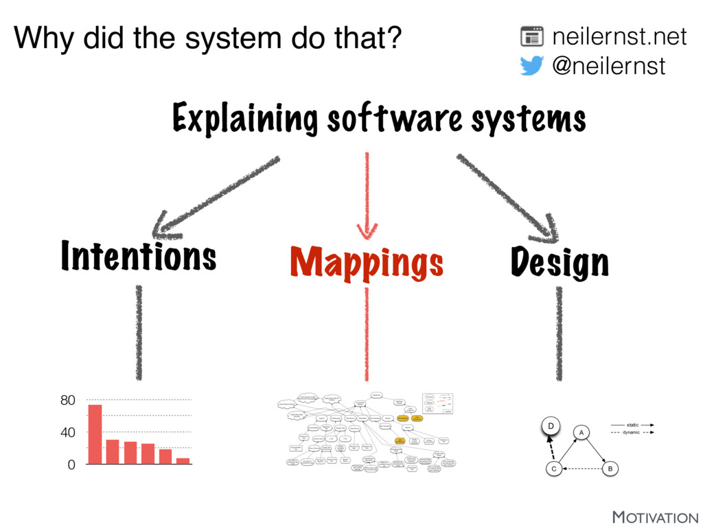 Why did the system do that? neilernst.net @neil...