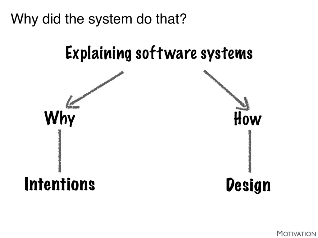 Why did the system do that? Why Intentions How ...