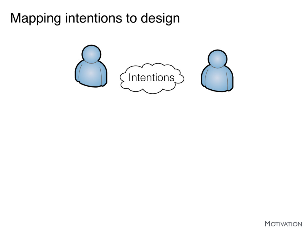 Mapping intentions to design Intentions MOTIVAT...