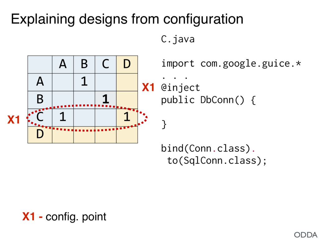 Explaining designs from configuration A B C D A ...