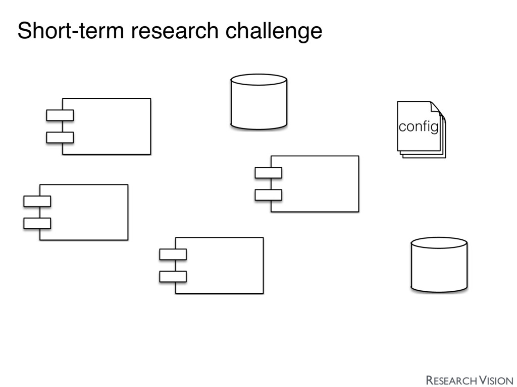 Short-term research challenge RESEARCH VISION c...