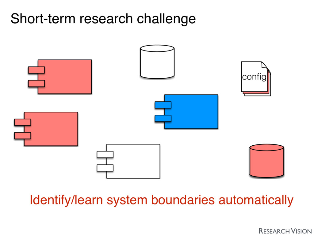 Short-term research challenge Identify/learn sy...