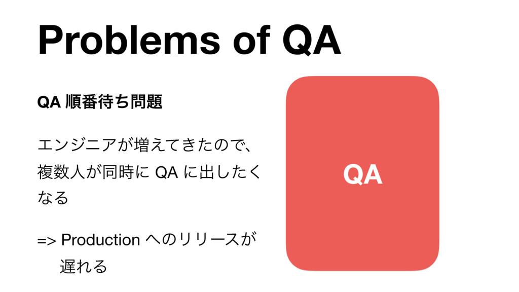 Problems of QA QA QA ॱ൪ͪ ΤϯδχΞ͕૿͖͑ͯͨͷͰɺ ෳਓ...