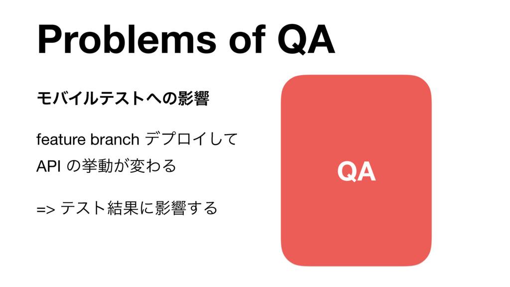 Problems of QA QA ϞόΠϧςετͷӨڹ feature branch σϓ...