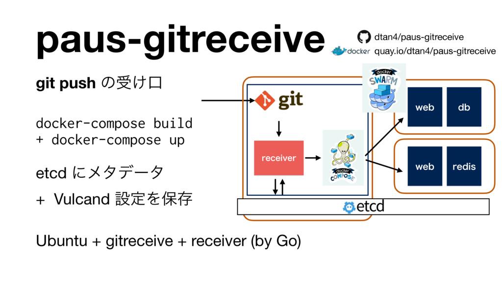 git push ͷड͚ޱ docker-compose build  + docker-c...