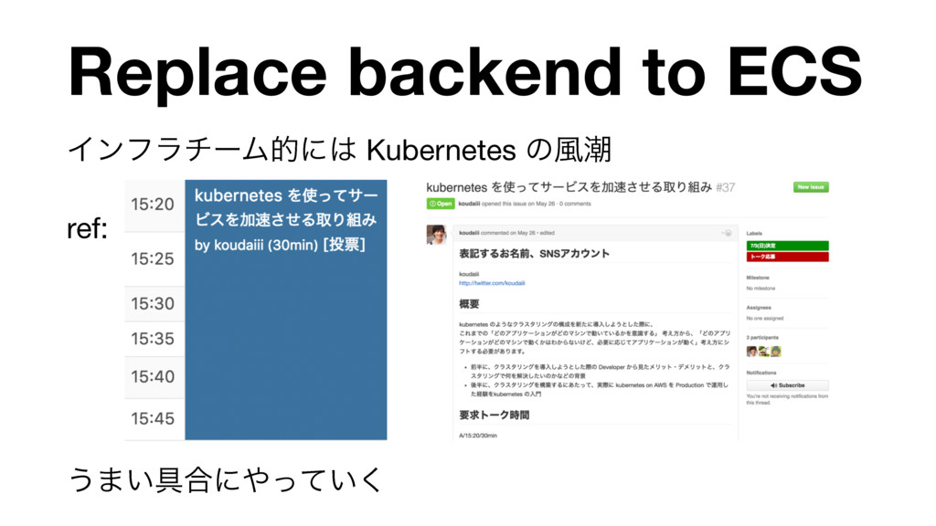 Replace backend to ECS ΠϯϑϥνʔϜతʹ Kubernetes ͷ෩...