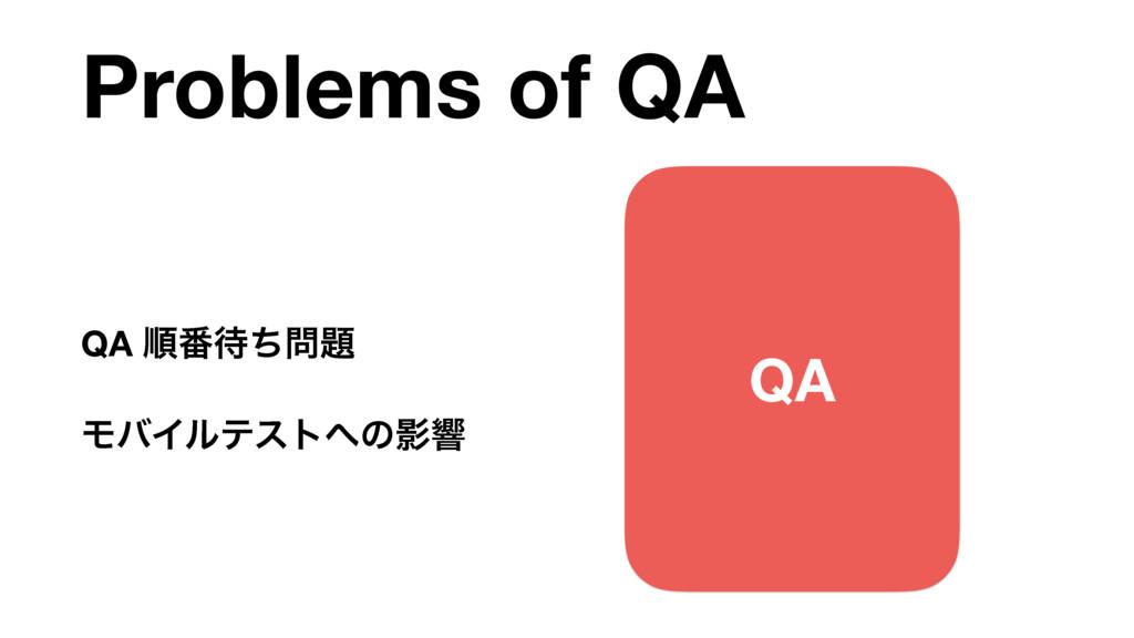 Problems of QA QA QA ॱ൪ͪ ϞόΠϧςετͷӨڹ