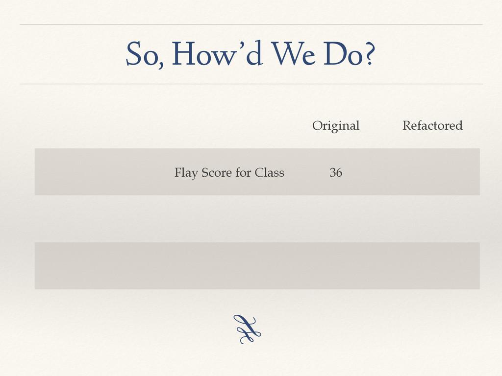 So, How'd We Do? Original Refactored Flay Score...