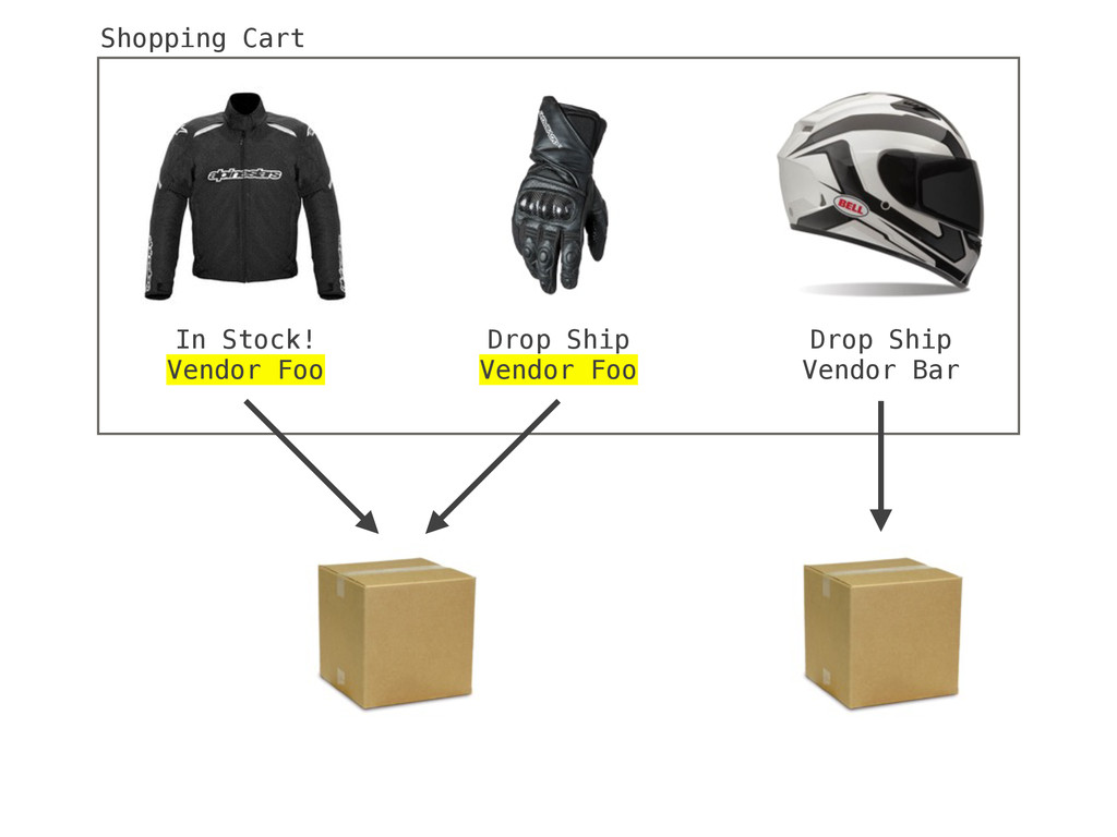 Shopping Cart In Stock! Vendor Foo Drop Ship Ve...