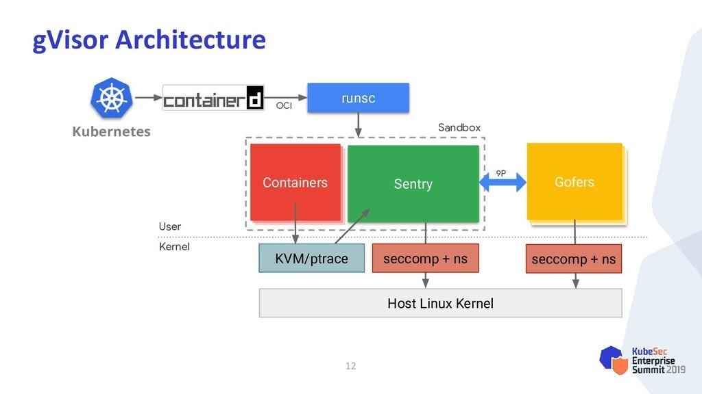 12 KVM/ptrace Gofer Gofer Gofers Containers Con...