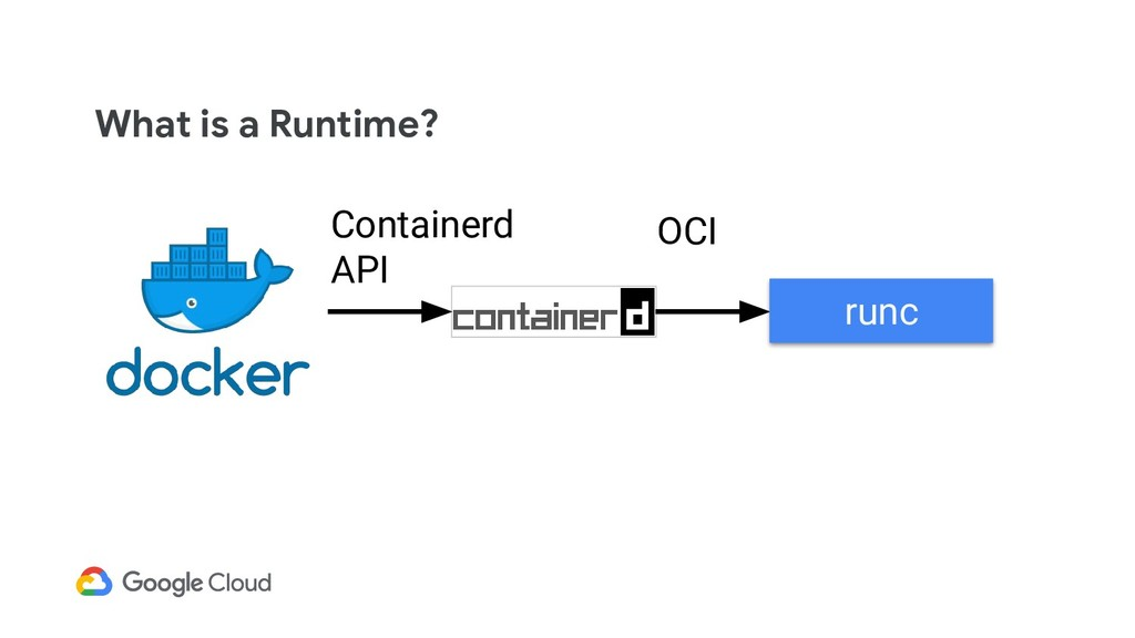 What is a Runtime? Containerd API OCI runc