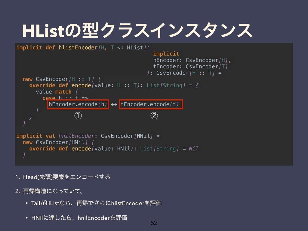 implicit def hlistEncoder[H, T <: HList]( impli...