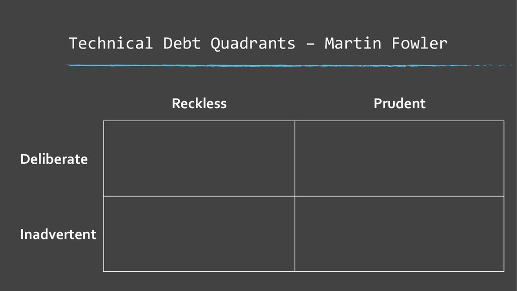 Technical Debt Quadrants – Martin Fowler Reckle...