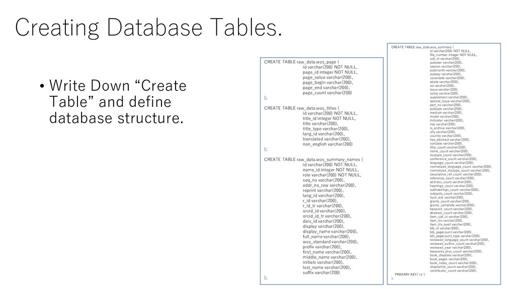 """Creating Database Tables. • Write Down """"Create ..."""