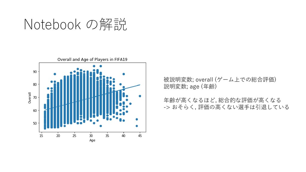 Notebook の解説 被説明変数; overall (ゲーム上での総合評価) 説明変数; ...