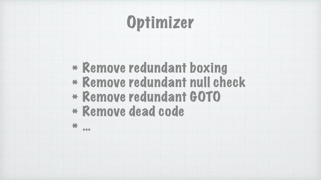 Optimizer * Remove redundant boxing * Remove re...