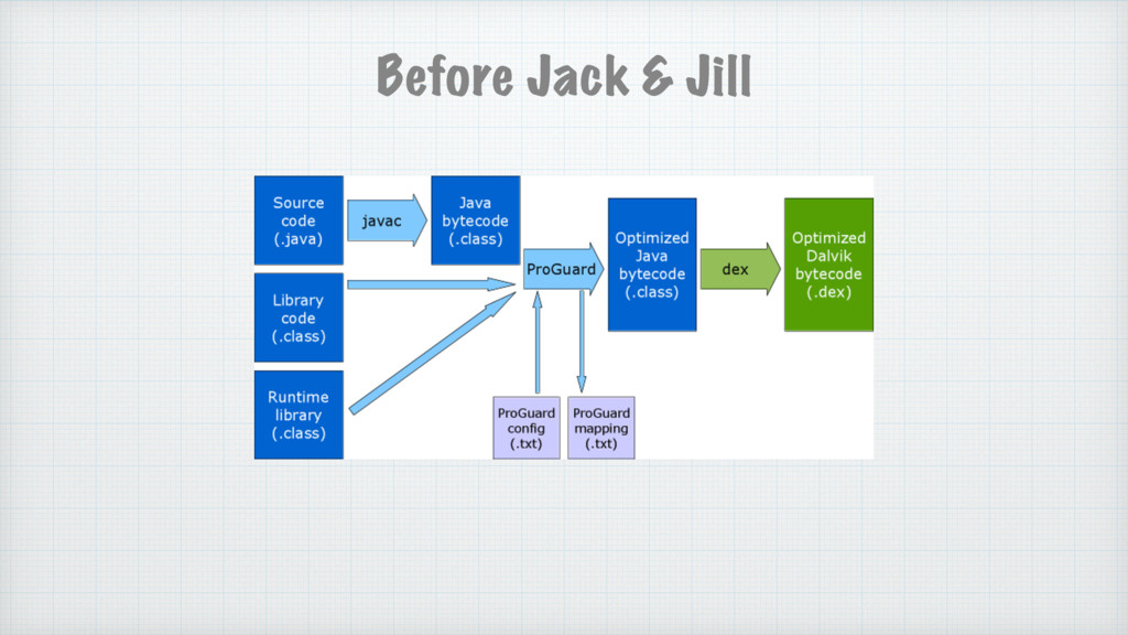 Before Jack & Jill