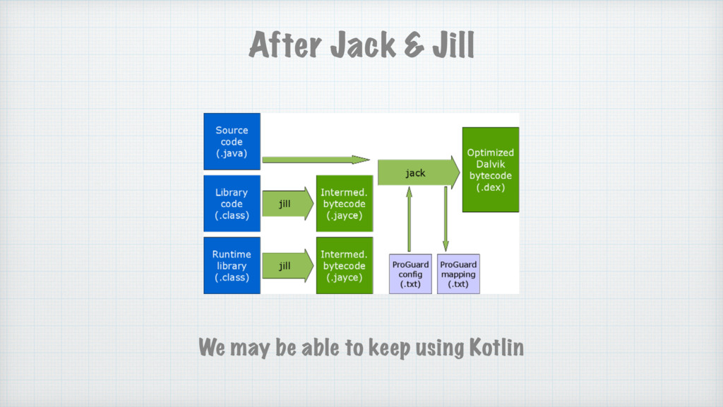 After Jack & Jill We may be able to keep using ...
