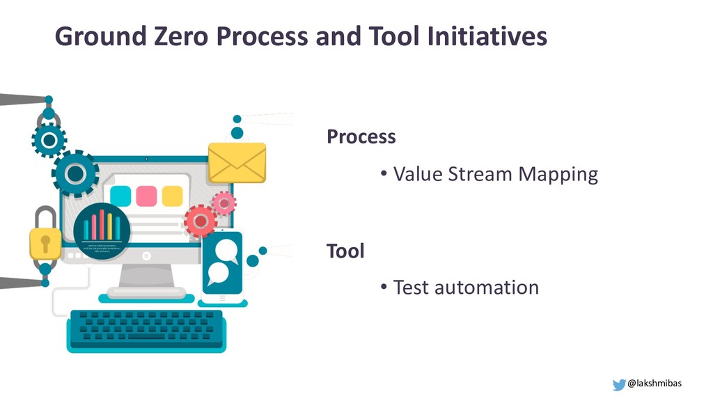 Ground Zero Process and Tool Initiatives Proces...
