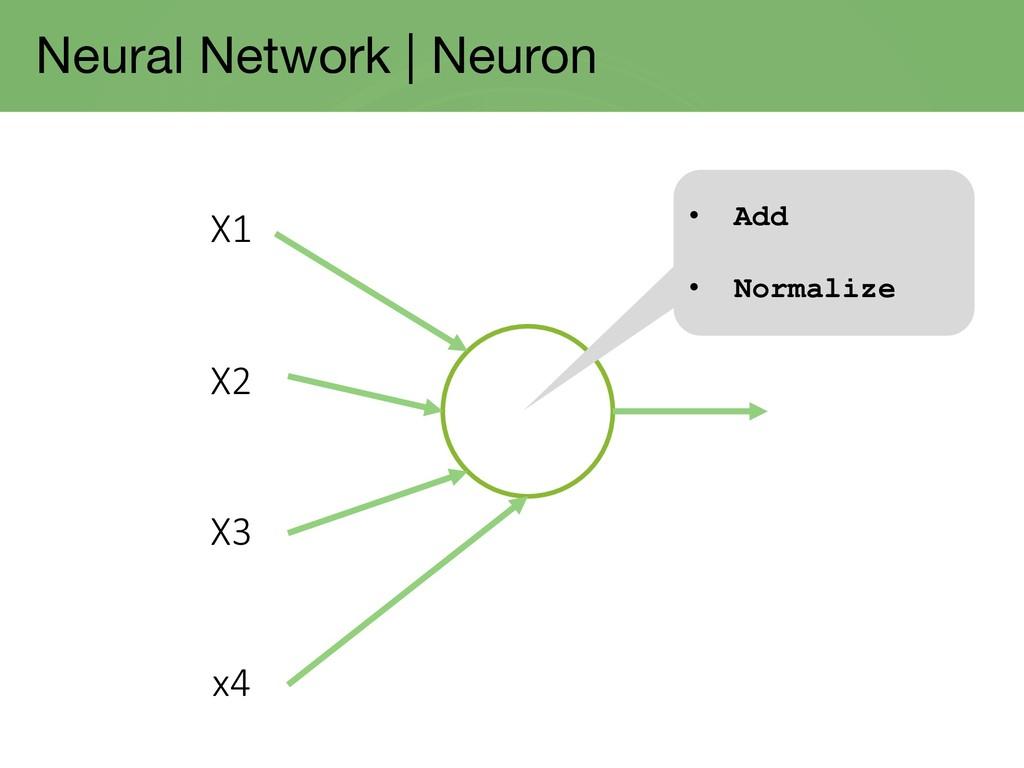 Neural Network | Neuron X1 X2 X3 x4 • Add • Nor...