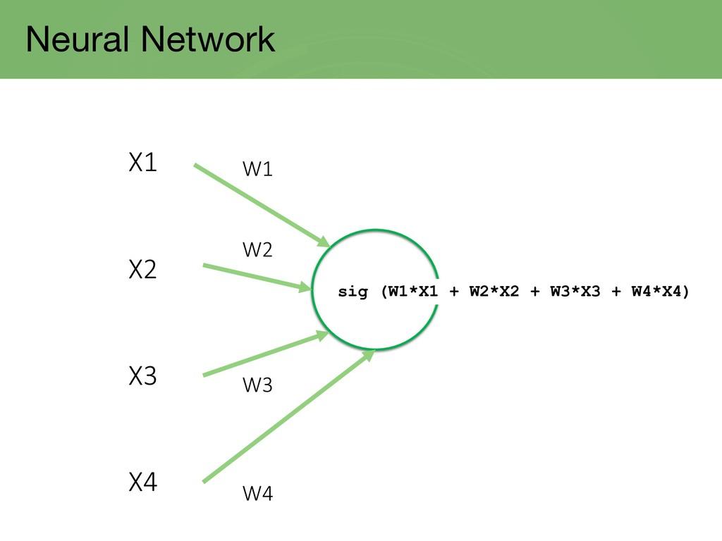 Neural Network X1 X2 X3 X4 W1 W2 W3 W4 sig (W1*...
