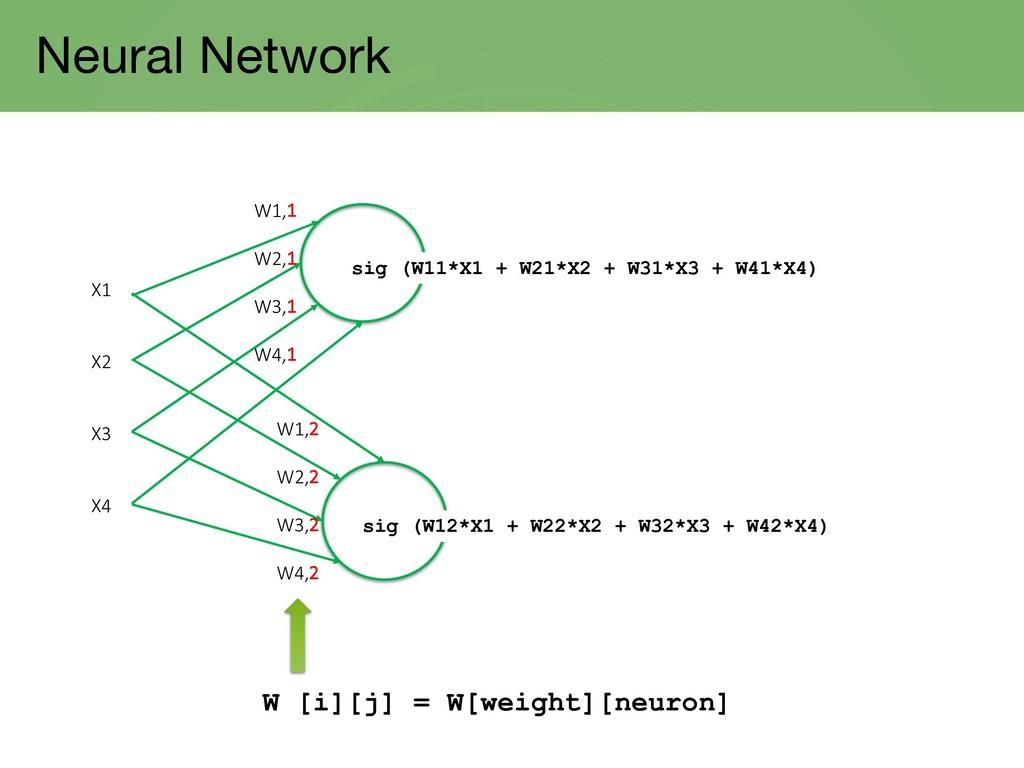 Neural Network X1 X2 X3 X4 W1,1 W2,1 W3,1 W4,1 ...