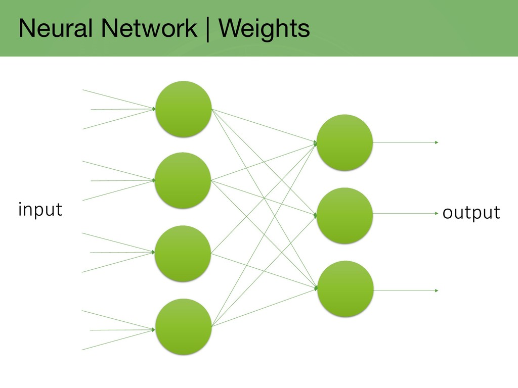 Neural Network | Weights input output