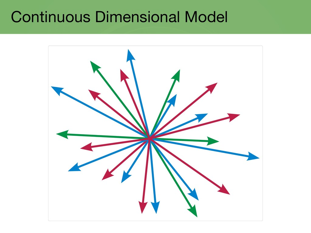 Continuous Dimensional Model