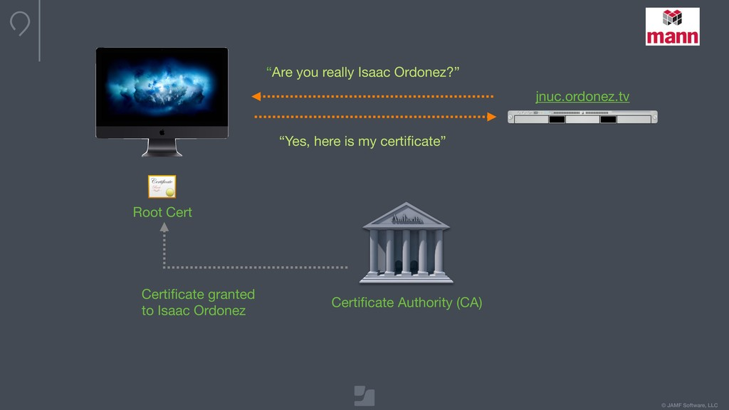"""© JAMF Software, LLC """"Are you really Isaac Ordo..."""